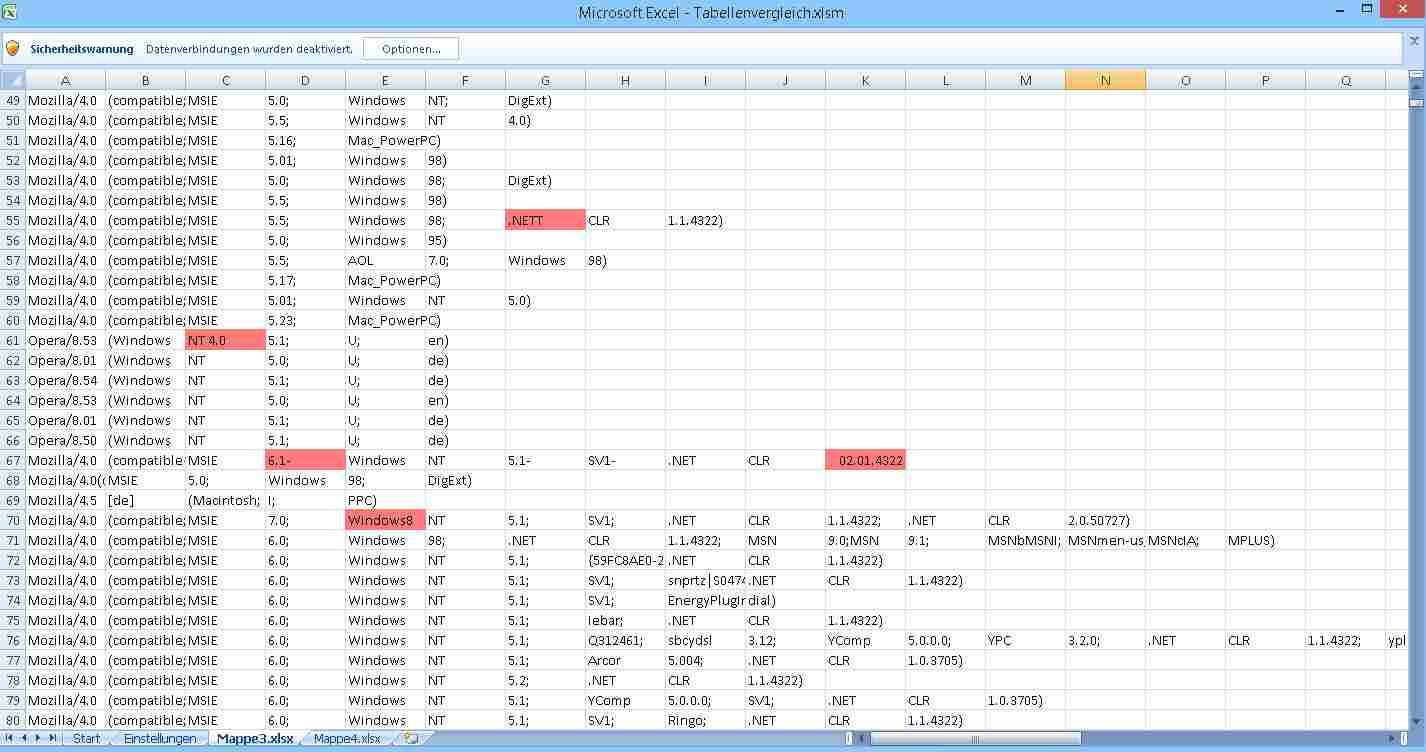Excel Tabellen vergleichen, einfach und schnell